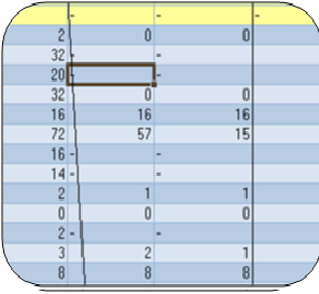 So that's how you do a random sample in Excel – Oregon Auditing