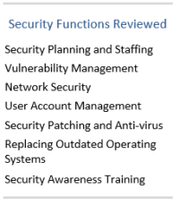 securityfunctions